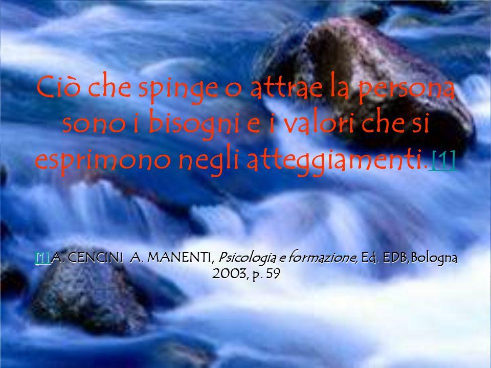 Ciò che spinge o attrae la persona sono i bisogni e i valori che si esprimono negli atteggiamenti.[1] [1]A.